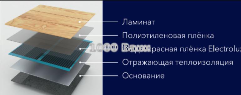 Теплоизоляция EnergoFloor Compact 3мм
